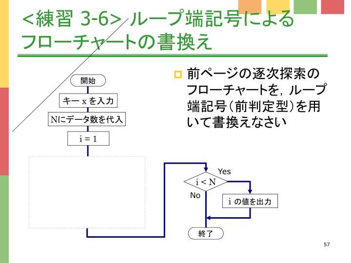 前ページの逐次探索のフローチャートを,ループ端記号(前判定型)を用いて書換えなさい