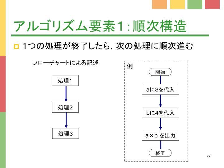アルゴリズム要素1:順次構造