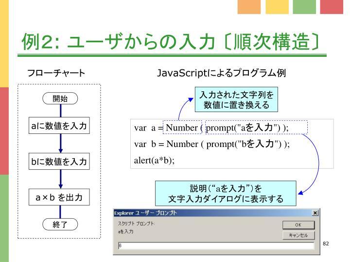 入力された文字列を数値に置き換える