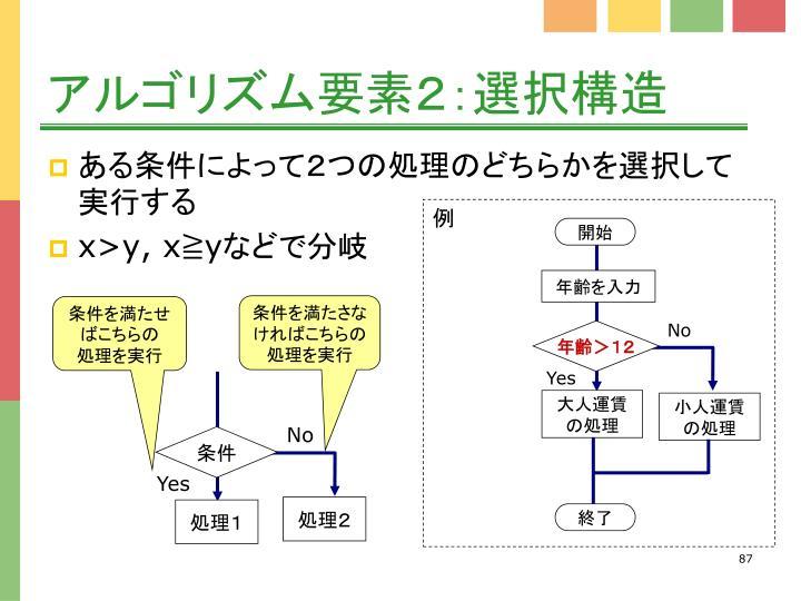 アルゴリズム要素2:選択構造