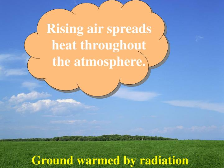 Rising air spreads heat throughout the atmosphere.