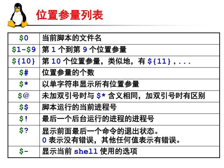 位置参量列表
