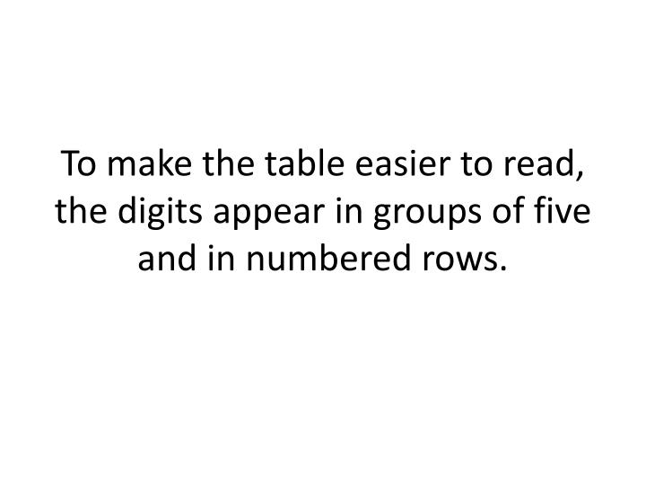 To make the table easier to read, the digits appear in groups of five and in numbered rows.