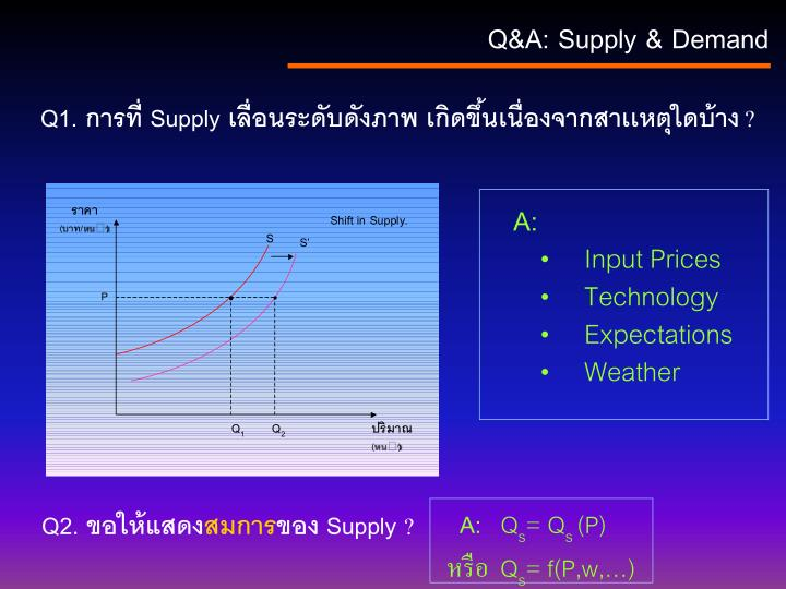 Q1 supply