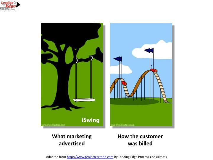 What marketing advertised