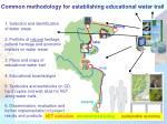 common methodology for establishing educational water trail