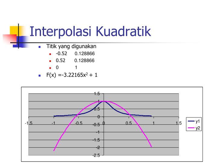 Interpolasi Kuadratik