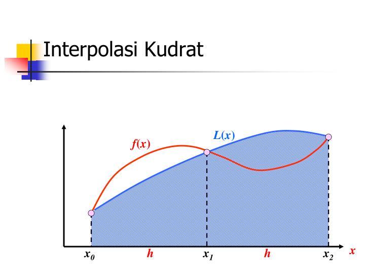 Interpolasi Kudrat