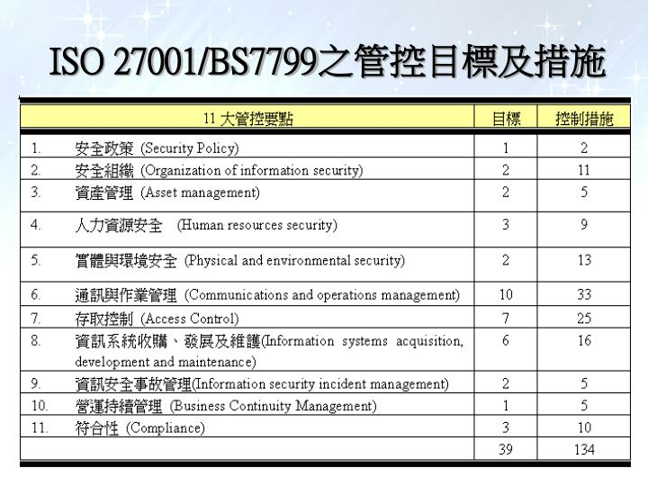 ISO 27001/BS7799