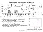 sc physical processes radiation