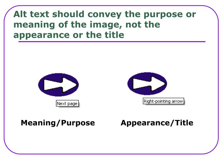Alt text should convey the purpose or meaning of the image, not the appearance or the title