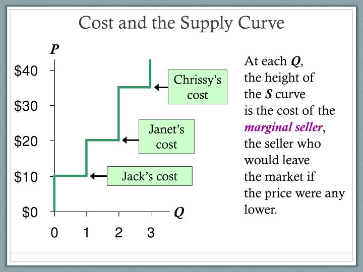 an introduction to the analysis of subsidies In doing so, and in particular in distinguishing those cases that are commonly held to be subsidies 7 the advantage analysis: an introduction 3 introduction: governmental intervention in the economy and subsidies.