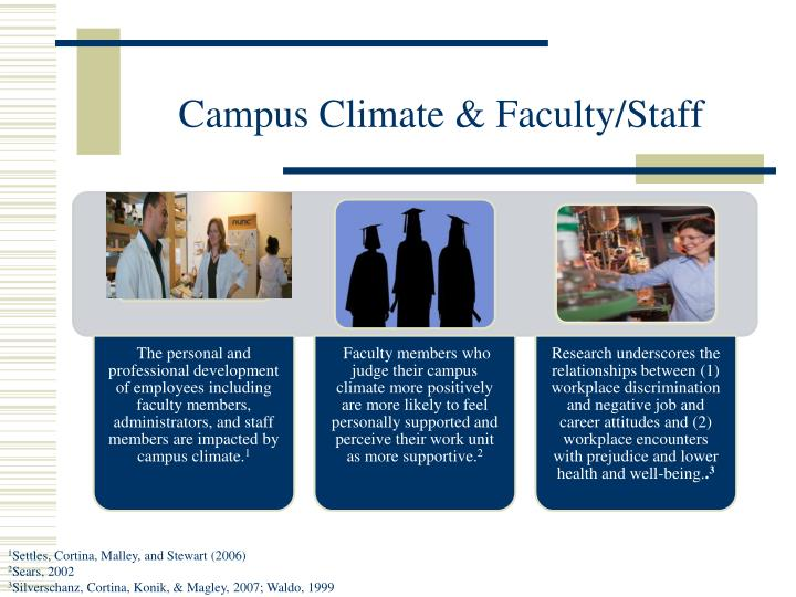 Campus Climate & Faculty/Staff