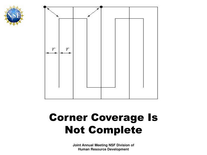 Corner Coverage Is Not Complete