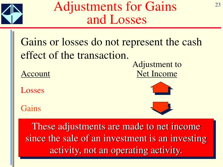 Adjustments for Gains