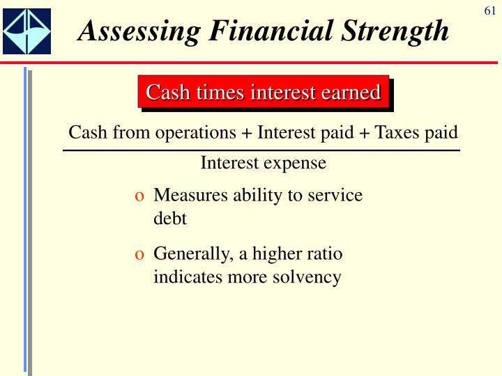 Cash from operations + Interest paid + Taxes paid