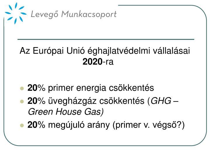 Az Európai Unió éghajlatvédelmi vállalásai