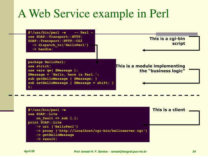 perl script template - ppt modulo ii webservices powerpoint presentation id