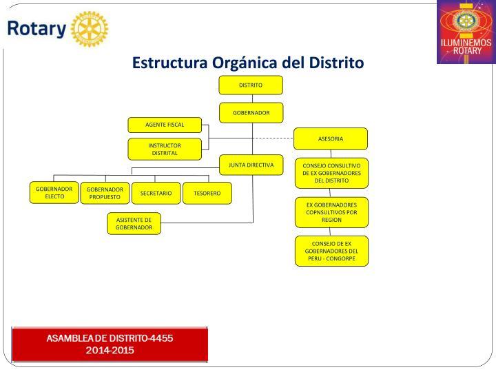 Estructura Orgánica del Distrito