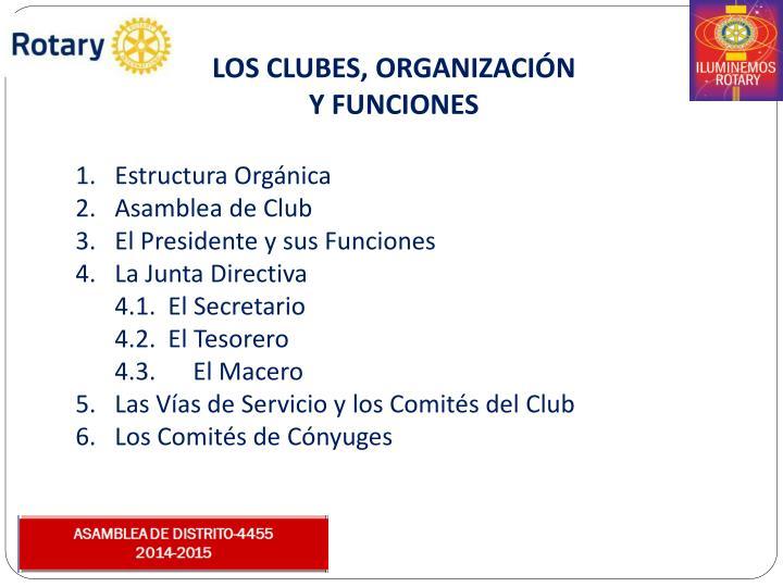 LOS CLUBES, ORGANIZACIÓN