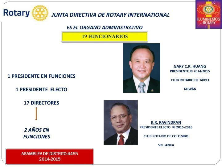 JUNTA DIRECTIVA DE ROTARY INTERNATIONAL