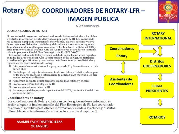 COORDINADORES DE ROTARY-LFR –                           IMAGEN PUBLICA