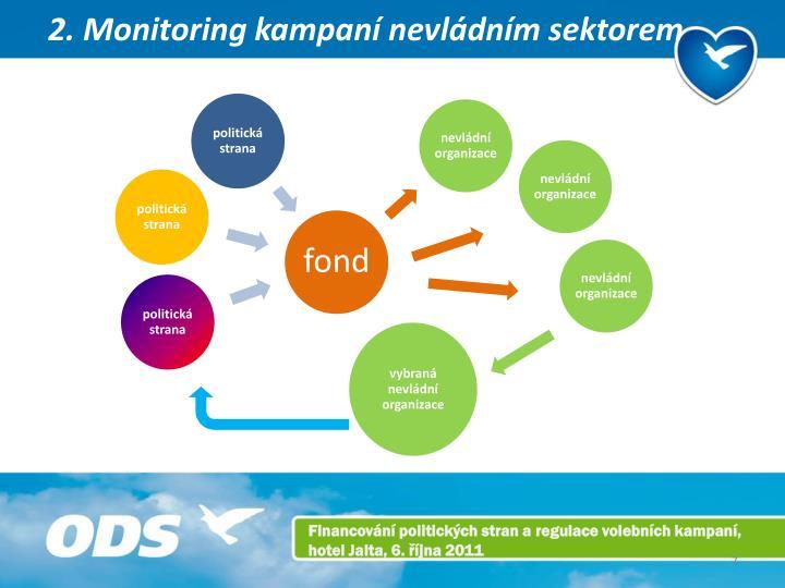 2. Monitoring kampaní nevládním sektorem