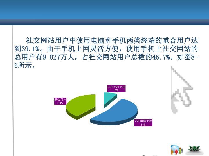 社交网站用户中使用电脑和手机两类终端的重合用户达到