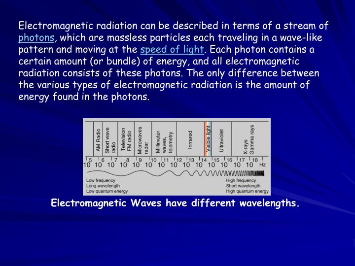 Electromagnetic radiation can be described in terms of a stream of
