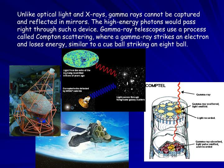 Unlike optical light and X-rays, gamma rays cannot be captured and reflected in mirrors. The high-energy photons would pass right through such a device. Gamma-ray telescopes use a process called Compton scattering, where a gamma-ray strikes an electron and loses energy, similar to a cue ball striking an eight ball.