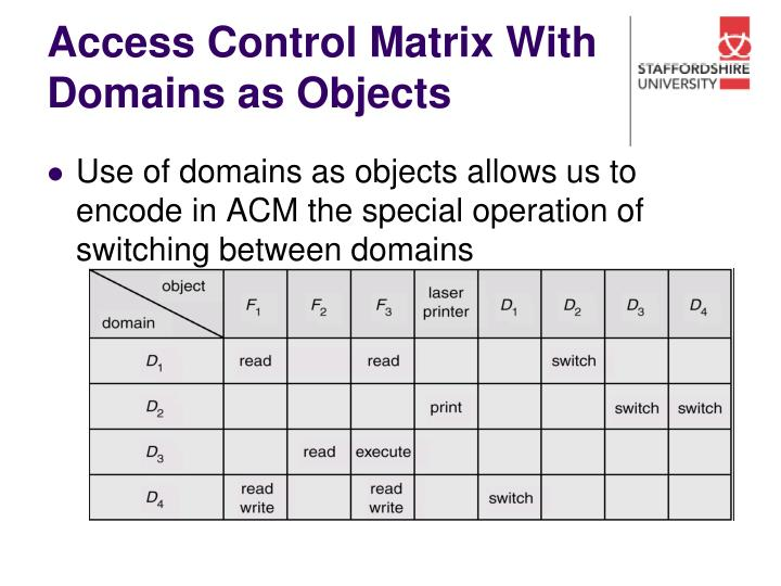 Access Control Matrix With Domains as Objects