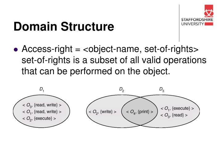 Domain Structure