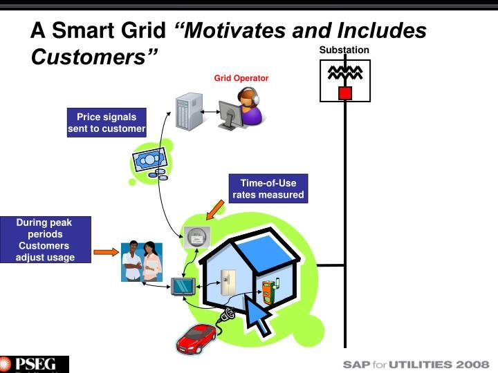 A Smart Grid