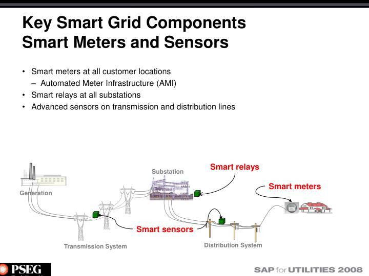 Smart relays
