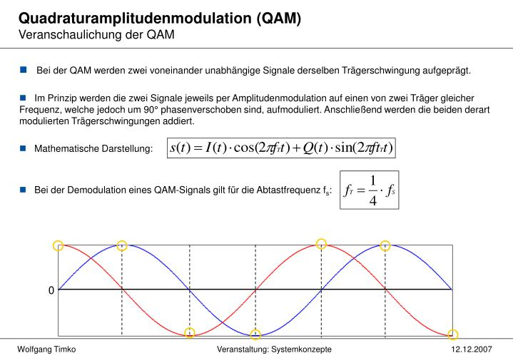 Quadraturamplitudenmodulation qam veranschaulichung der qam