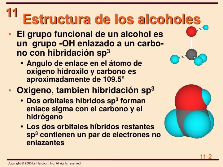 Estructura de los alcoholes