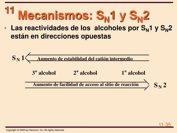 Mecanismos: S