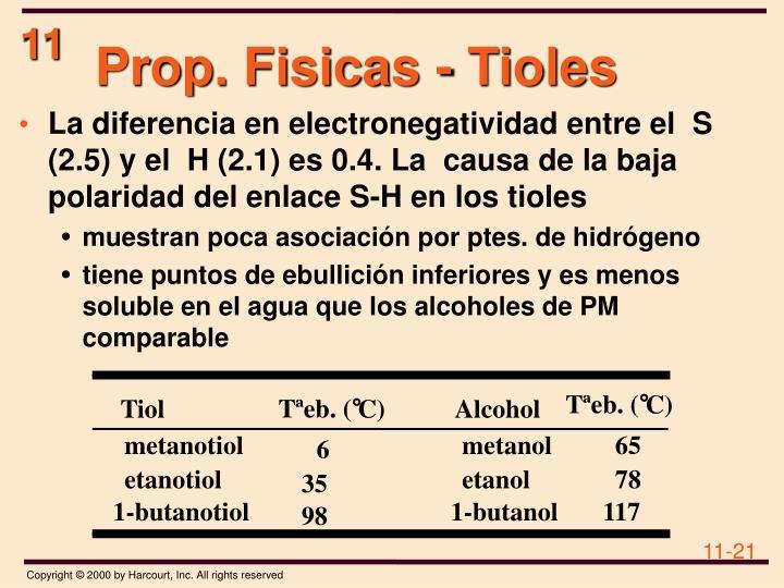 Prop. Fisicas - Tioles