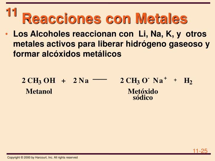 Reacciones con Metales