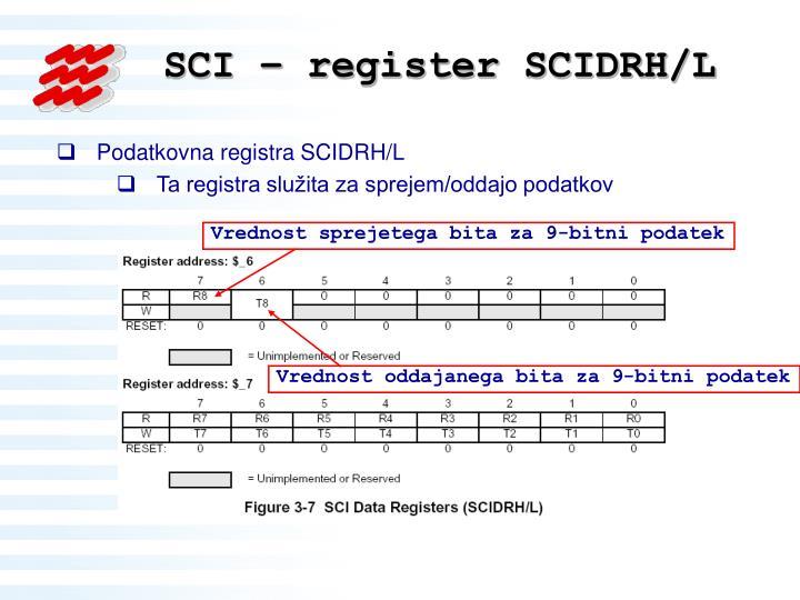 SCI – register SCIDRH/L