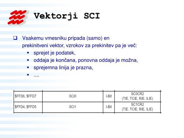 Vektorji SCI