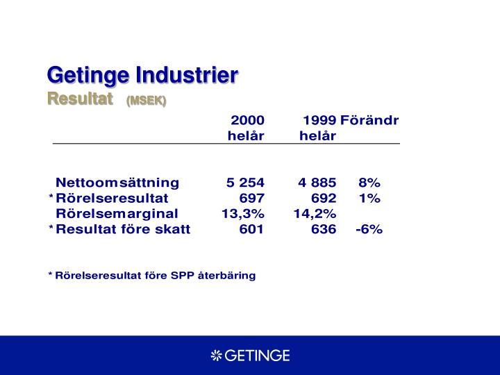 Getinge Industrier