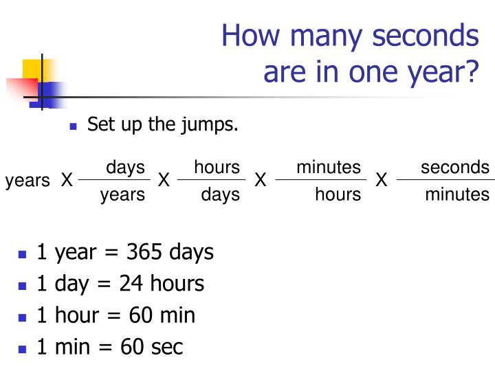 How Many Seconds Are In A Leap Year Dimensional Analysis