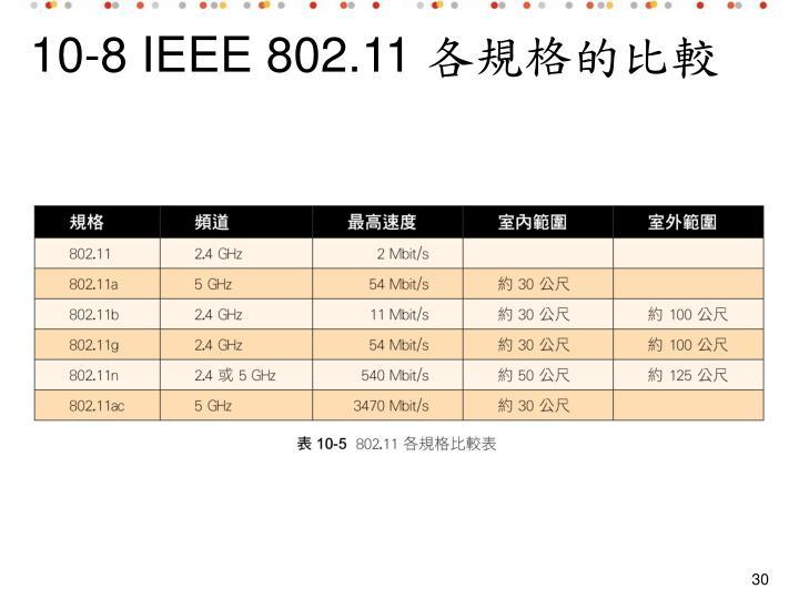 10-8 IEEE 802.11