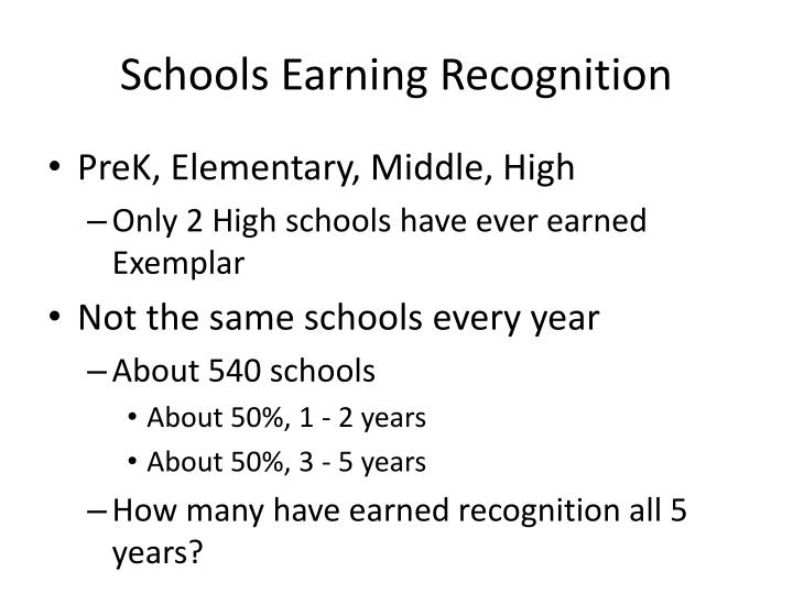Schools Earning Recognition