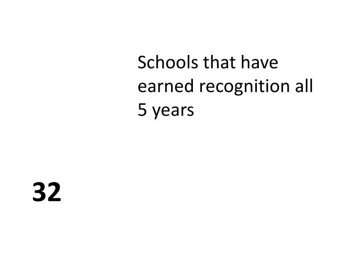 Schools that have earned recognition all 5 years