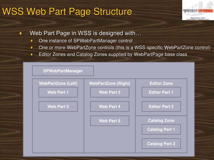 WSS Web Part Page Structure