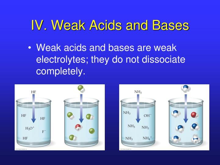 IV. Weak Acids and Bases