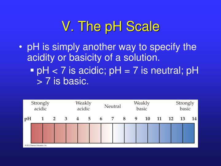 V. The pH Scale