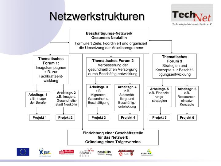 Netzwerkstrukturen